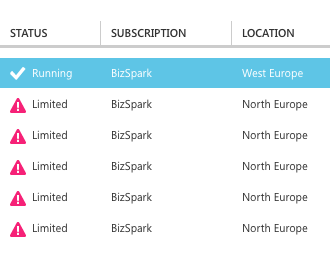 Windows Azure: North Europe is down?